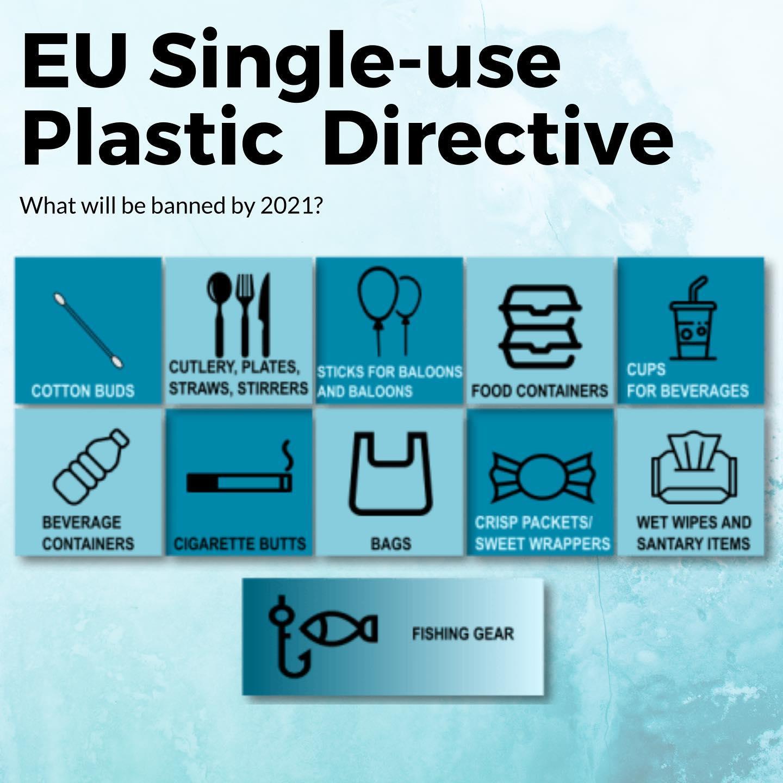 Directive on Single-Use Plastic